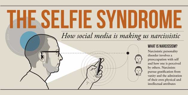 Social Media Positive Reinforcement Or Breeding Narcissism