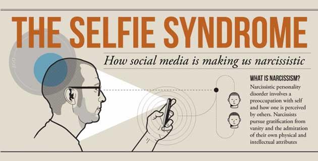 Social Media: Positive Reinforcement or Breeding Narcissism